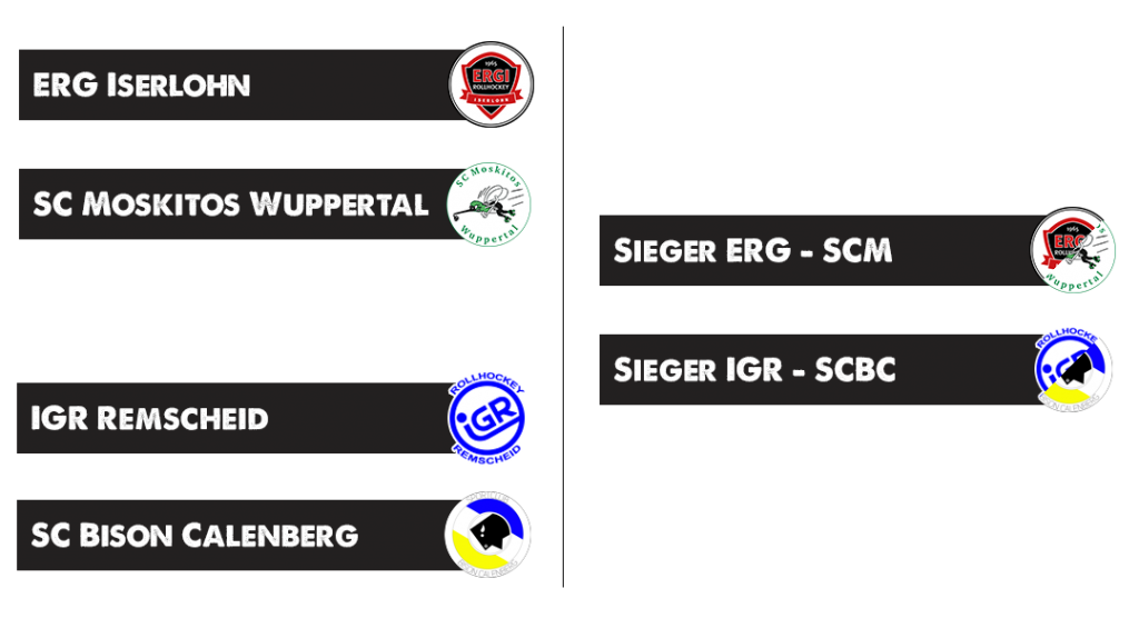Spielplan Rollhockey SuperCup Damen